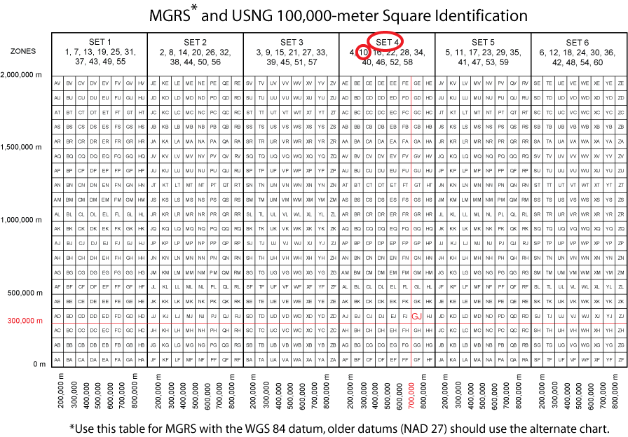 Mgrs And Usng 100 000