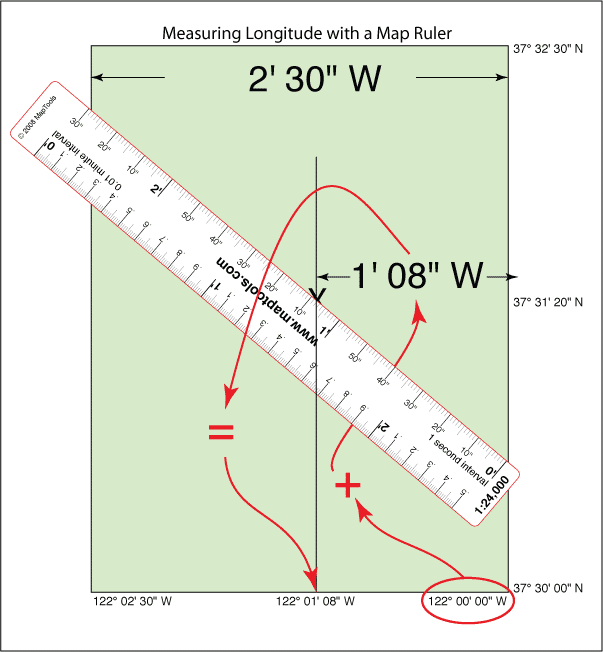 Measuring longitude with a map ruler